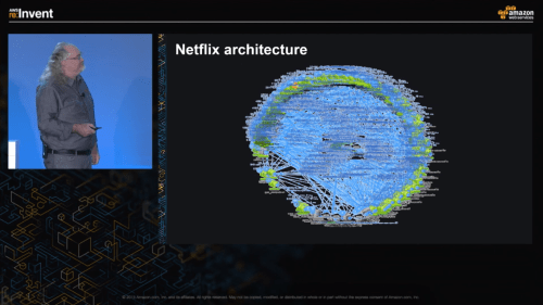small resolution of dave hahn a senior engineer from netflix s performance and reliability department shows off the entire architecture of netflix in one flow diagram