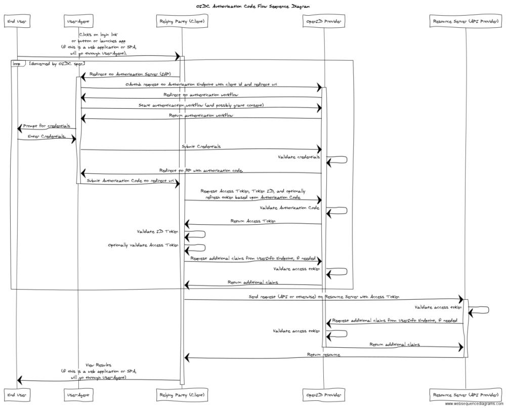 medium resolution of summary