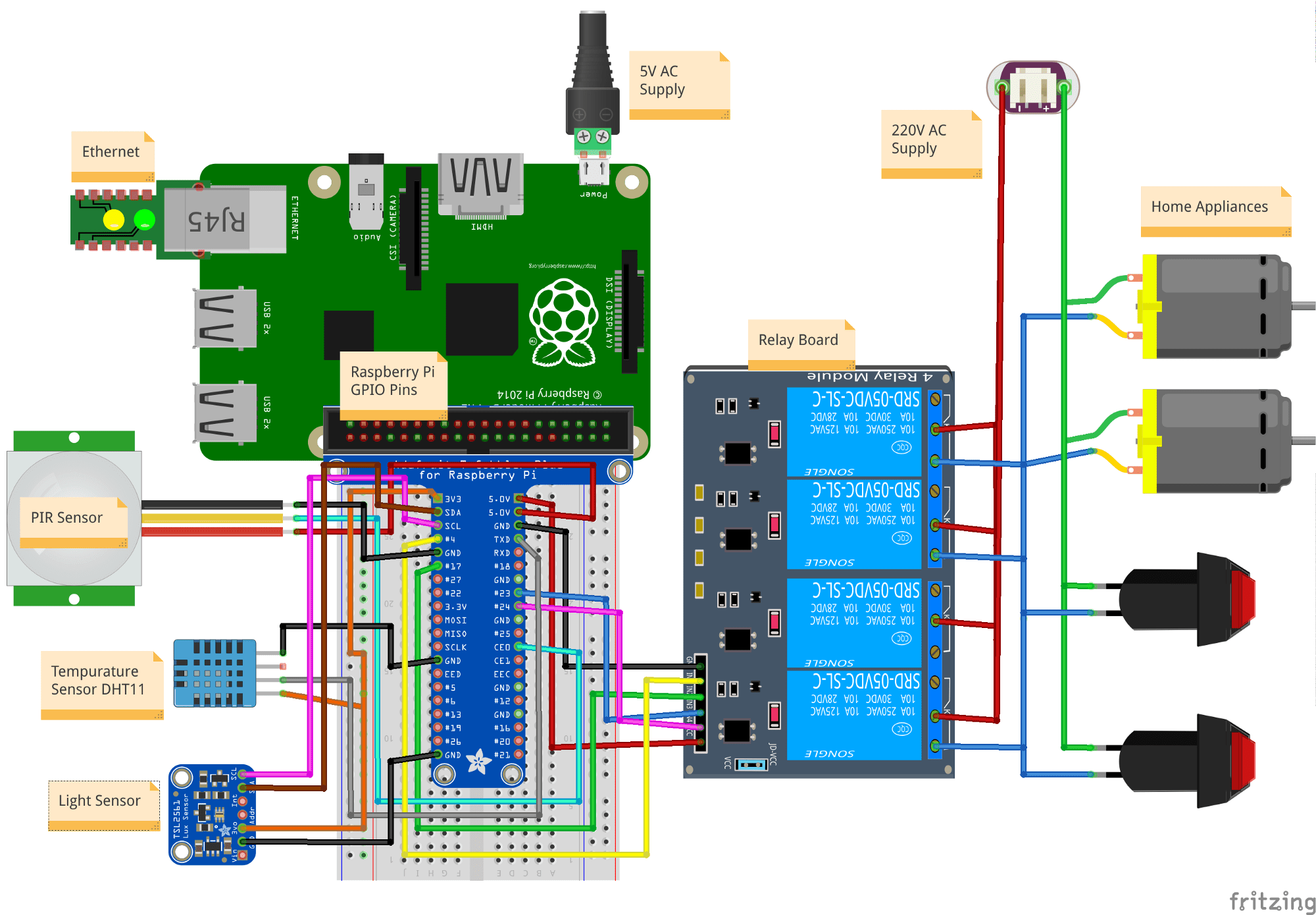 hight resolution of now lets connect raspberry pi to hardware home devices and after that we will write code in raspberry os to control hardware devices