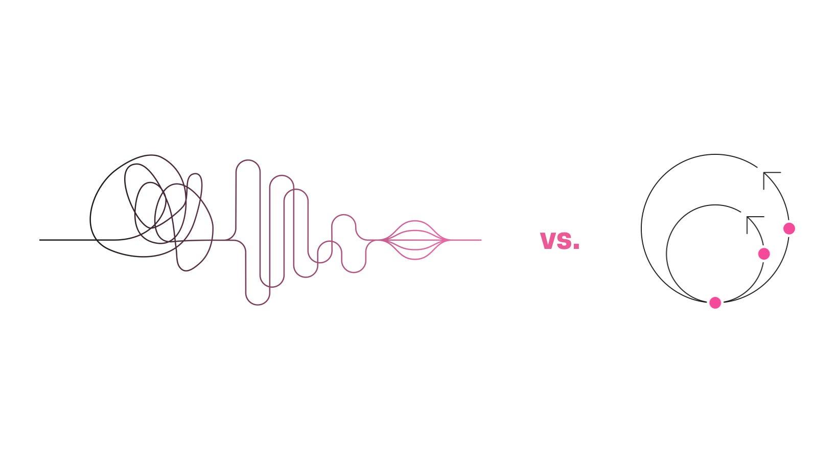 Agile Sprints vs. Design Sprints