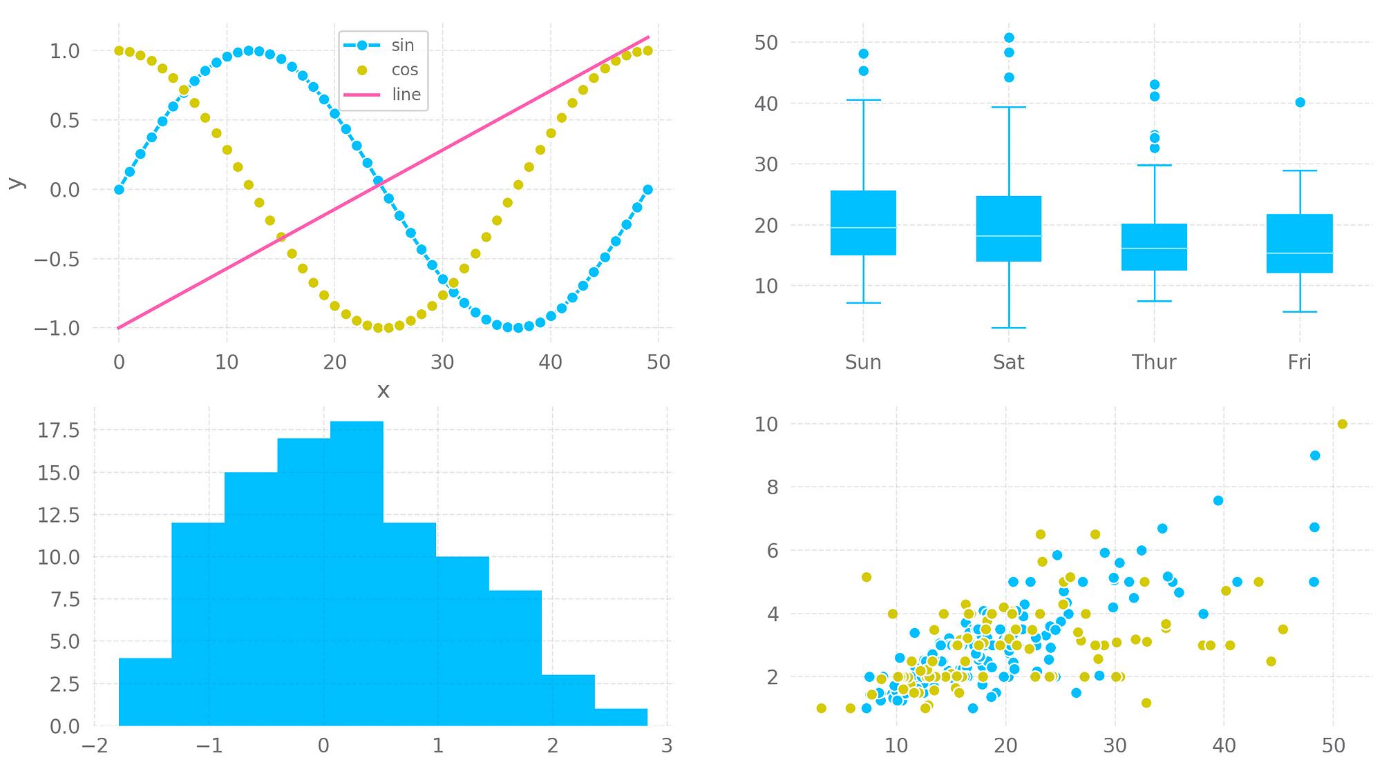 A New Plot Theme For Matplotlib