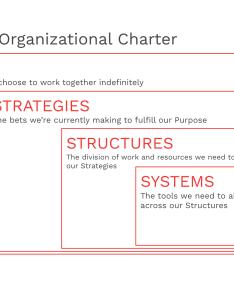 Introducing the nobl organizational charter also how we describe an organization  rh mediumbl