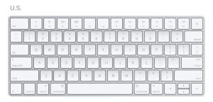 International keyboard layouts in 2017 – Marcin Wichary