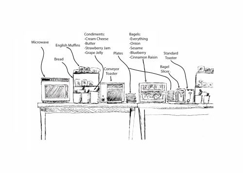 small resolution of the bagel station at brown s sharpe refectory ui critique and analysis schematic maker jam and jelly maker diagram schematic image in
