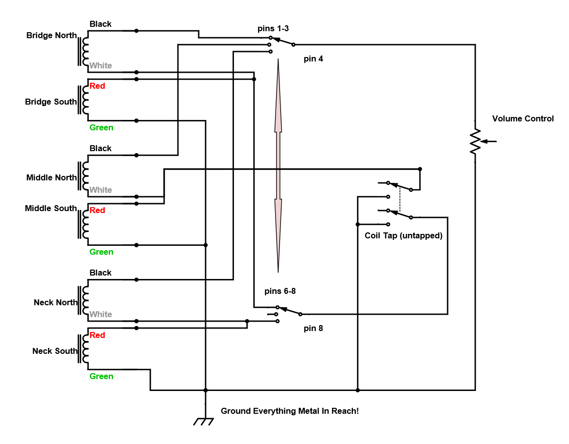 hight resolution of diagram for the traditional 5 way selector with coil tap selector switch