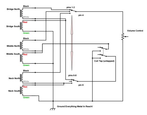 small resolution of diagram for the traditional 5 way selector with coil tap selector switch