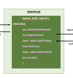 figure 3 schematic of dashboard files [ 2152 x 854 Pixel ]