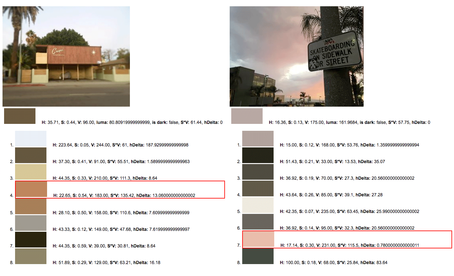 hight resolution of each color is shown next to extracted information about its hue saturation and value the desired outputs are outlined in red