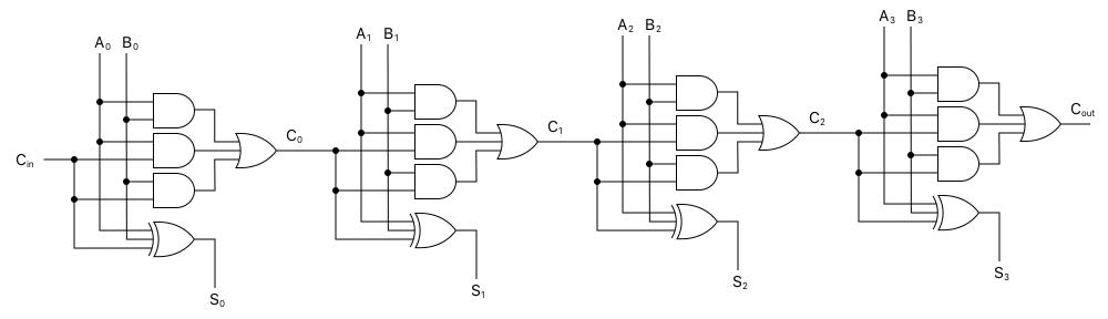 medium resolution of logic diagram solver wiring diagram structureslogic diagram solver wiring diagrams lol logic venn diagram solver logic