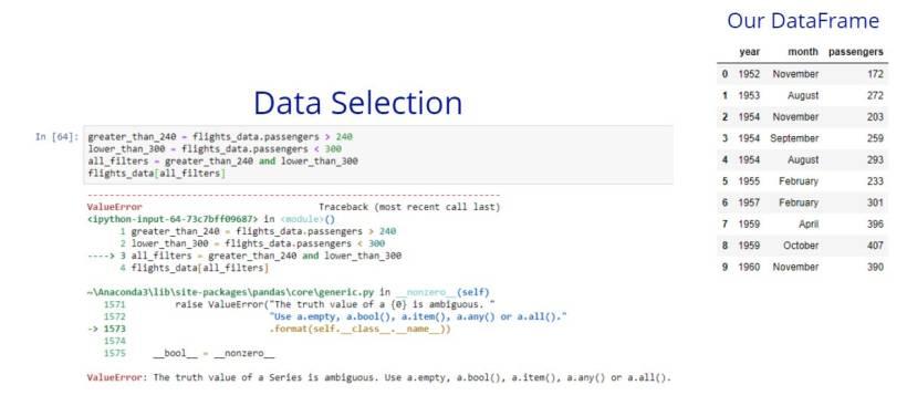 Pandas Dataframe Filter By Column Index | Nakanak org