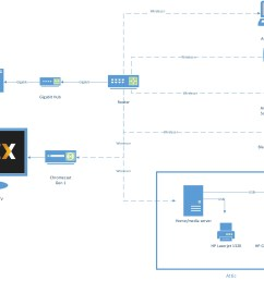 network diagram made with microsoft visio [ 2400 x 1915 Pixel ]