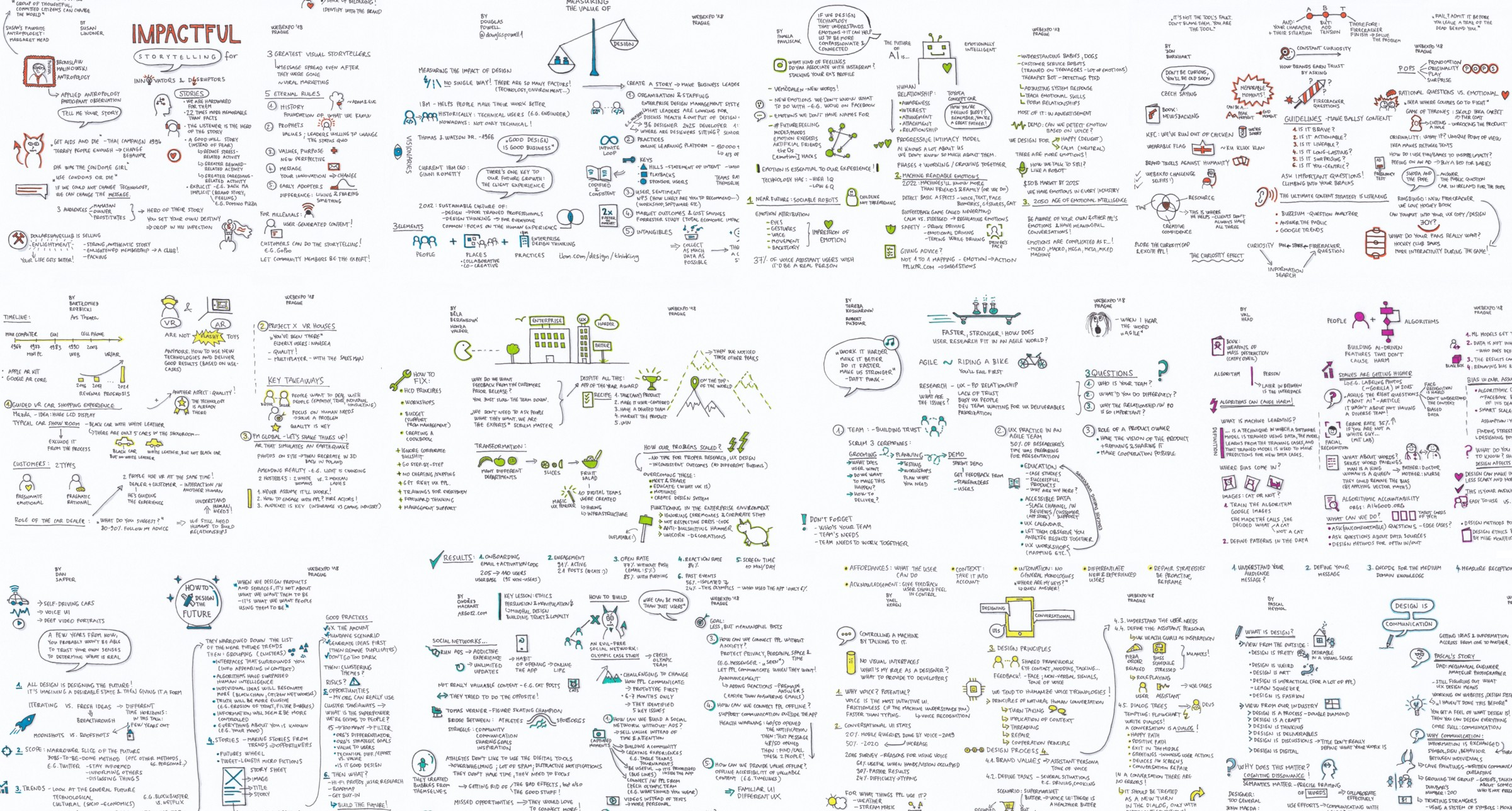 Sketchnoting for UX designers: WebExpo Conference captured