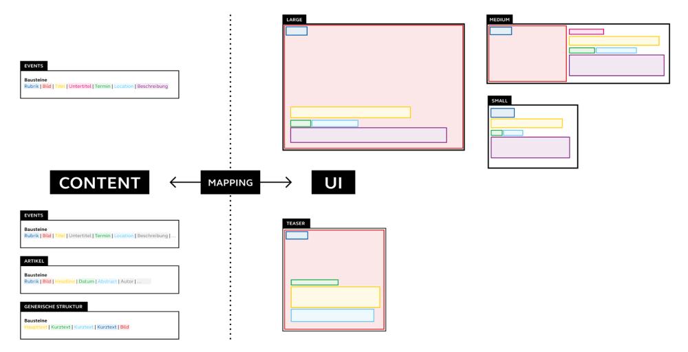 medium resolution of ui content diagram wiring diagram schematic ui content diagram
