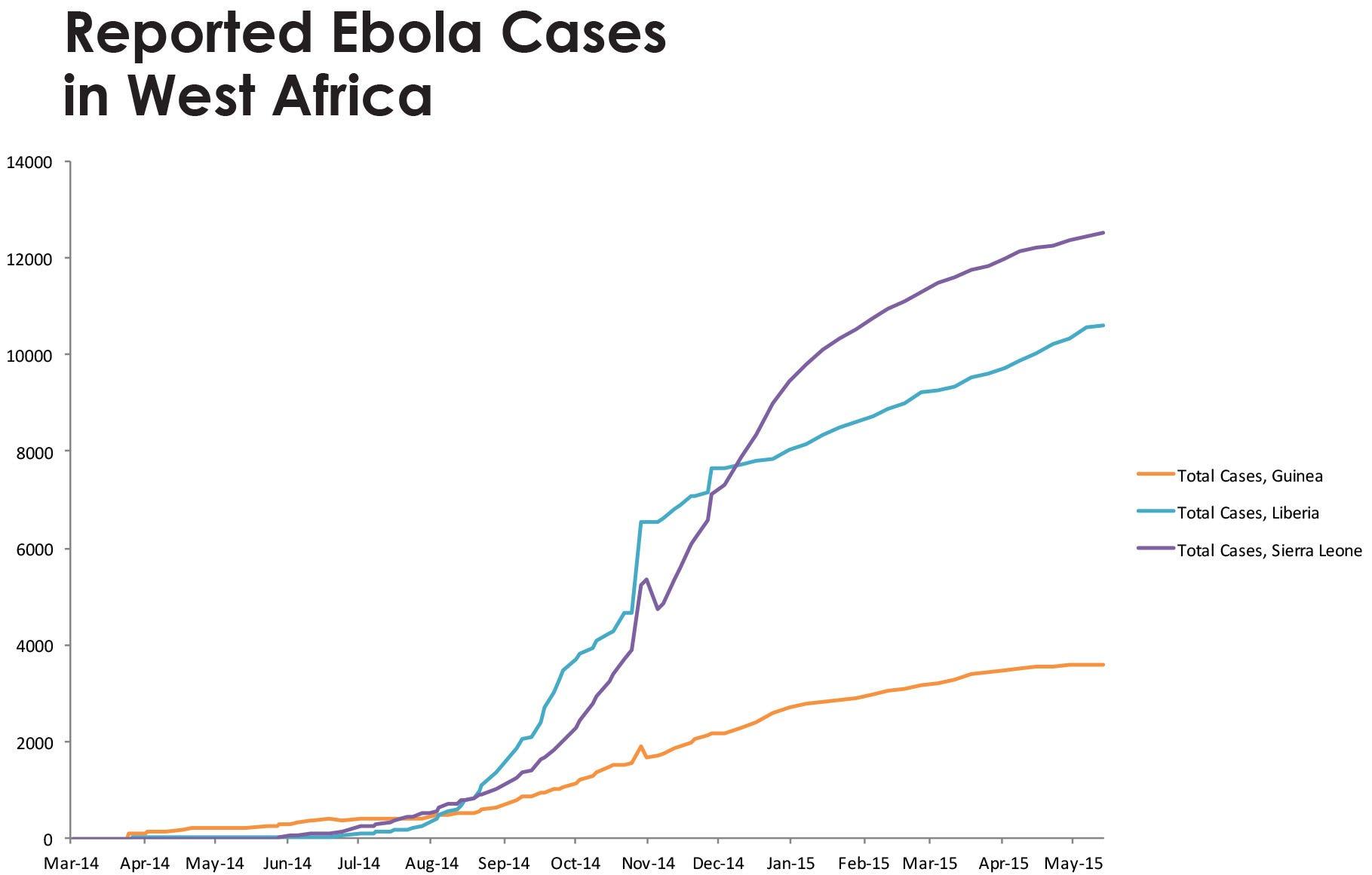 Biotech Battles Ebola – LSF Magazine