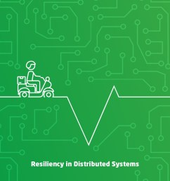 this is part 2 of a series on resiliency in distributed systems if you have not read part 1 of this blog series highly recommend doing so by clicking  [ 1600 x 1000 Pixel ]