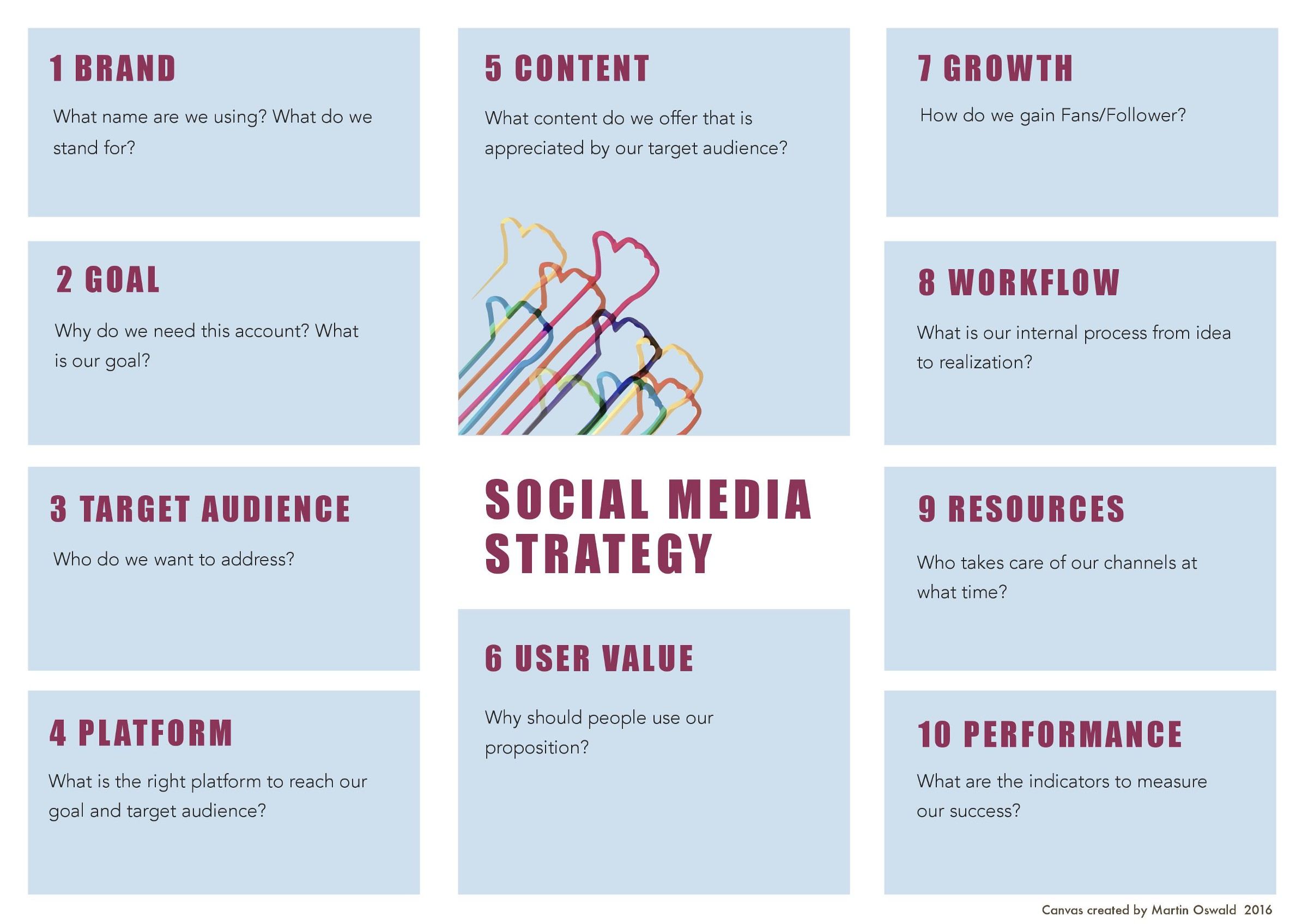 How You Get A Smart Social Media Strategy In Only 60 Minutes