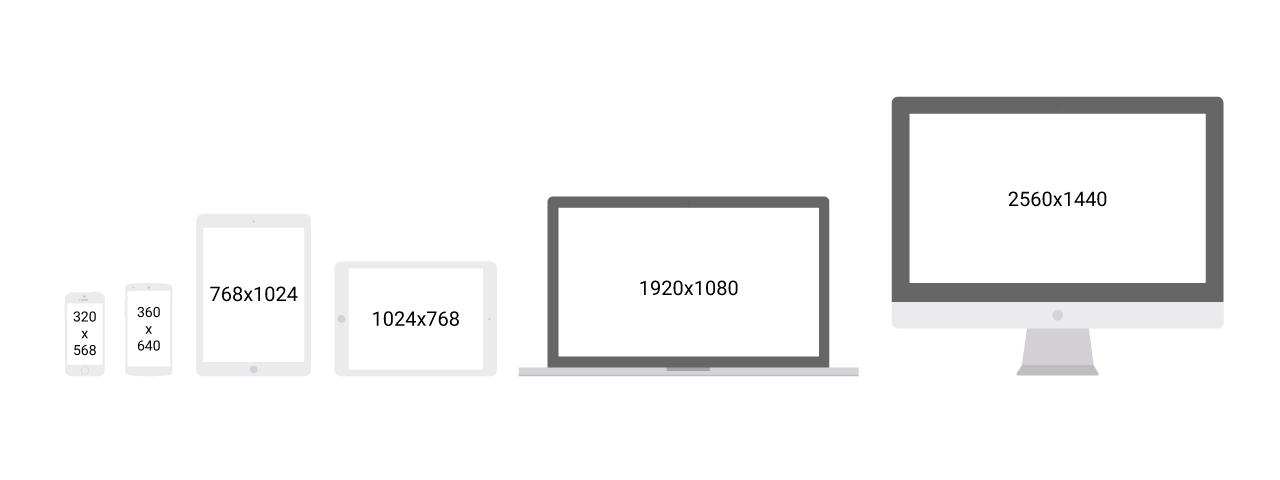 Smart UI Dimensions for any Screen Size