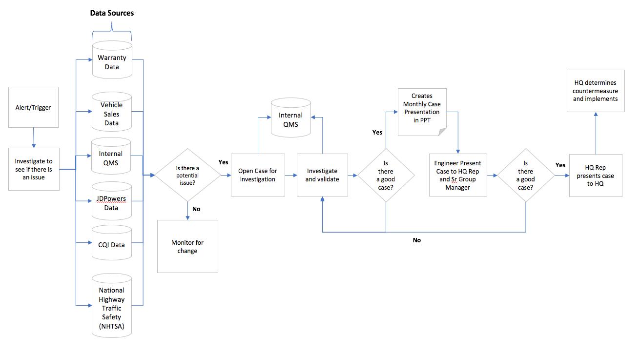 hight resolution of oem1 insights