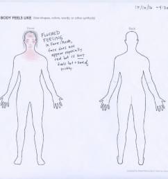 diagram of body drawing [ 2600 x 2009 Pixel ]