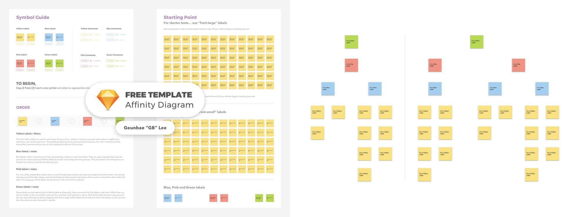 hight resolution of free sketch template for building a meaningful affinity diagram during the ux process