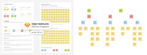 small resolution of free sketch template for building a meaningful affinity diagram during the ux process