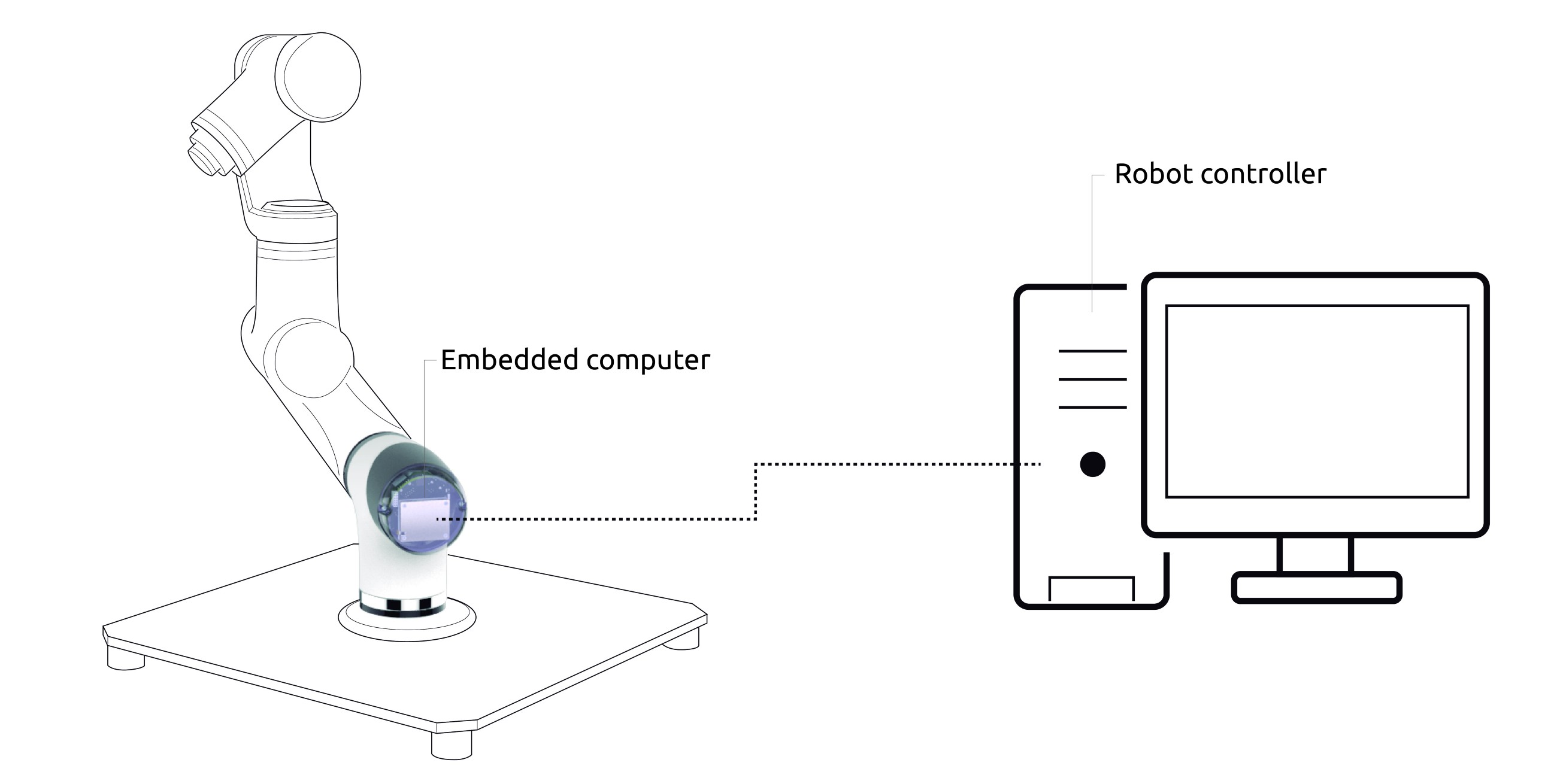 Towards a distributed and real-time framework for robots