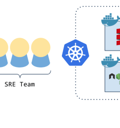 how toyota guides the evolution of our infrastructure and makes me appreciate jira  [ 1764 x 640 Pixel ]
