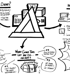the d archive building a discovery engine for our creative curious community [ 1220 x 788 Pixel ]