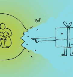 how to offer gifts that transform relationships and accelerate personal growth [ 1500 x 700 Pixel ]