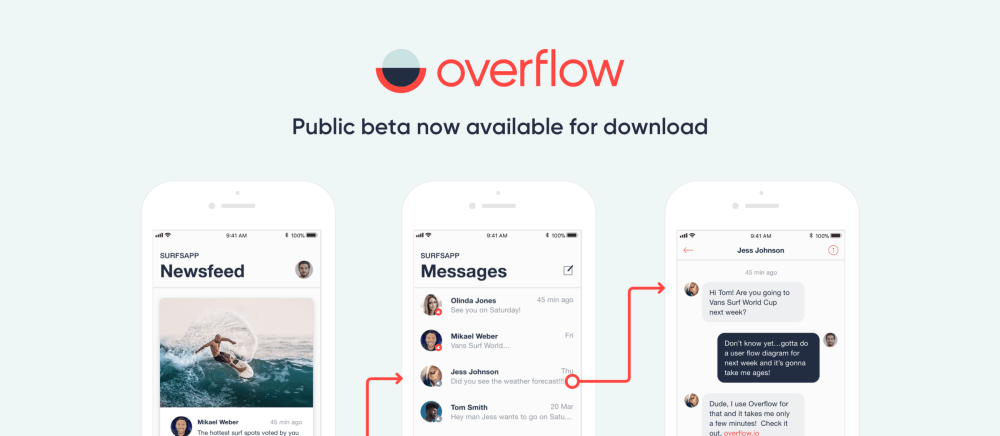 medium resolution of overflow the world s first user flow diagramming tool tailored for designers
