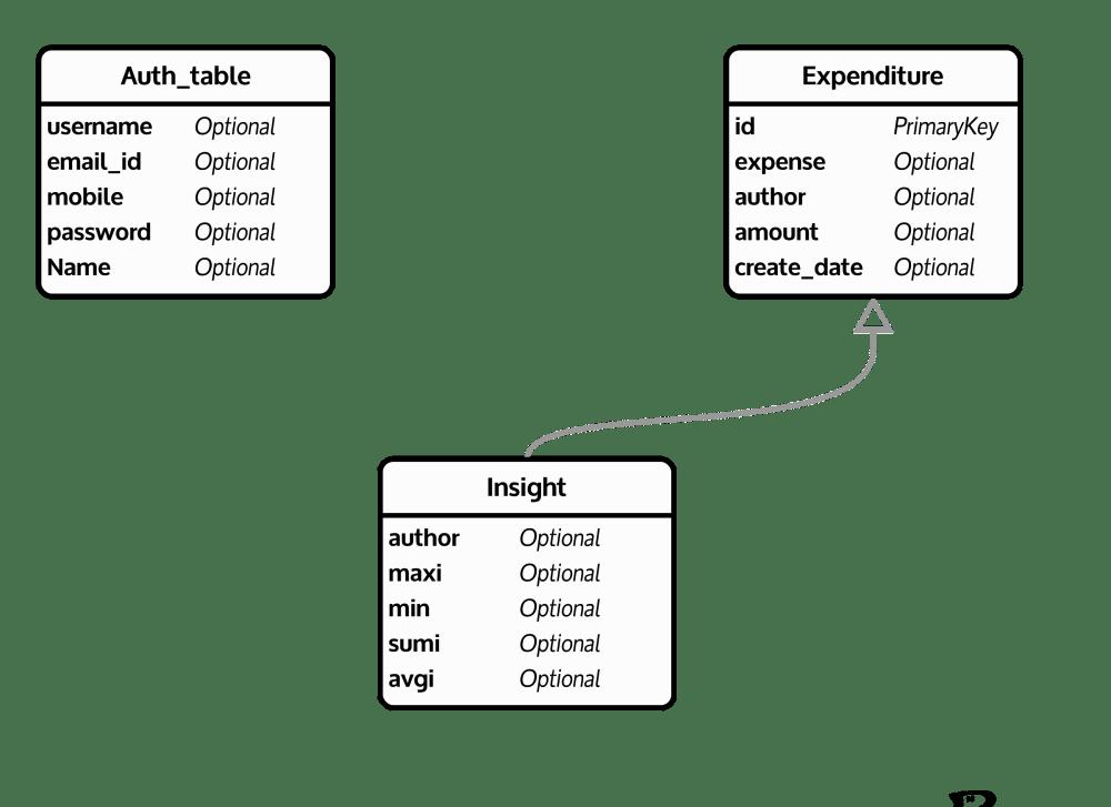 medium resolution of pony er diagram wiring diagram dat pony er diagram