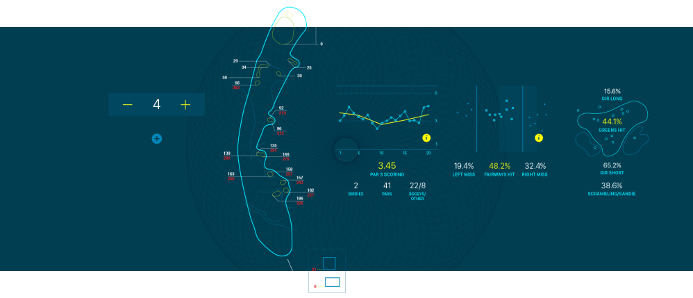 medium resolution of i ve been playing golf since i was 14 and have experienced every level of golf from not being able to hit the ball to being able to shape the ball flight