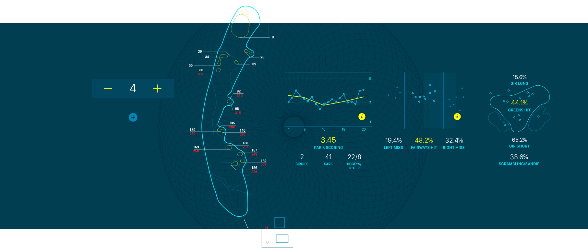 hight resolution of i ve been playing golf since i was 14 and have experienced every level of golf from not being able to hit the ball to being able to shape the ball flight