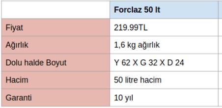 Forclaz 50 litre modeli bilgileri