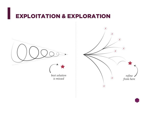 Changing our definition of UX — bringing in exploration