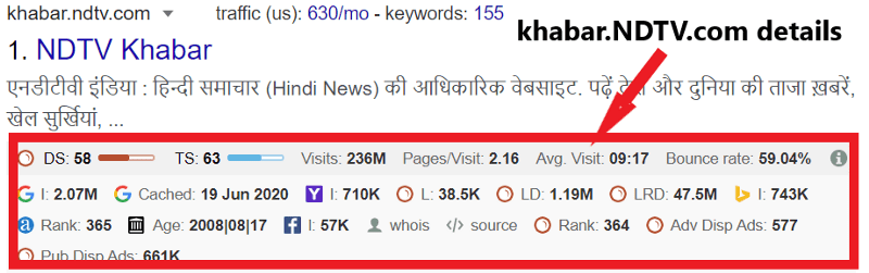 Top-10-Hindi-Blogger-in-India