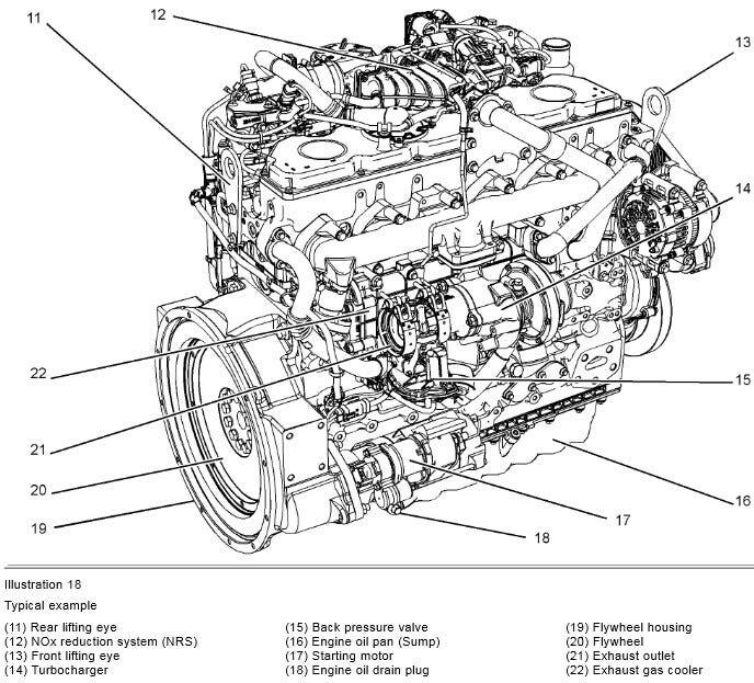 diesel generator Havana – robin