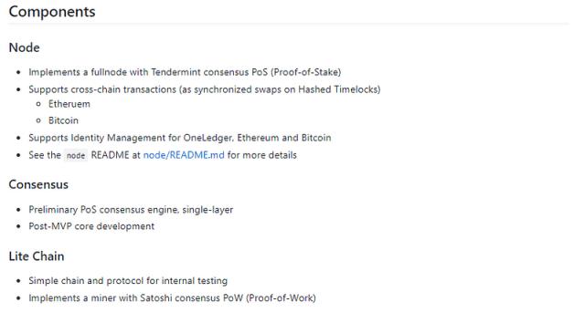 1 79yAFny84T0JETuNXLBhOQ OneLedger Code Review Business Modularization