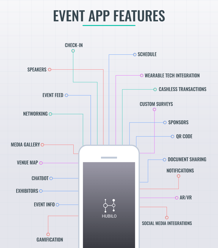 event app features