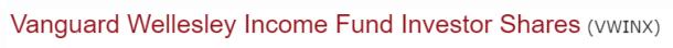 Vanguard Wellesley Income Fund Investor Shares