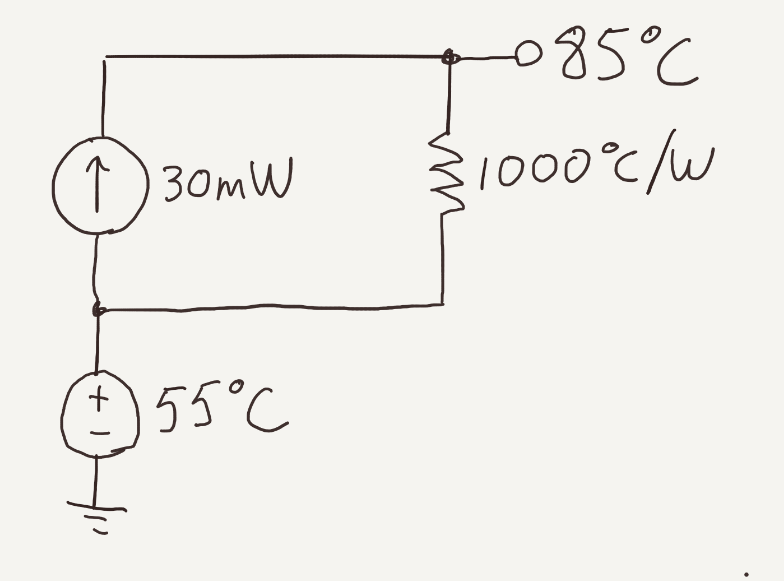 SMT Resistor Thermal Design and Layout