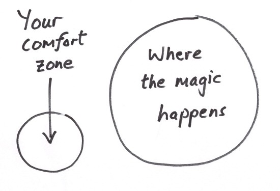 How to Destroy Your Comfort Zone and Improve Your Life: A