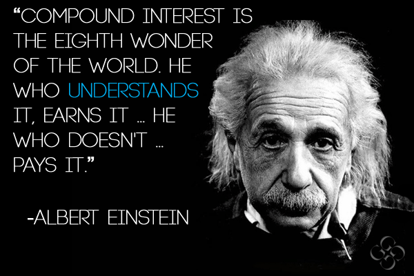 Einstein: Compound interest is the eighth wonder of the world. He who understands it, earns it. He who doesn't, pays it.