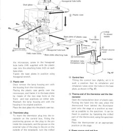 the original optional incubator mentioned in the original manual as available accessory  [ 800 x 1128 Pixel ]