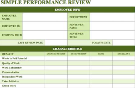70 fabulous & free employee performance review templates - Uptick