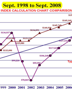 There   something fishy about this chart also the deceit of equity indexed annuity salespeople teacher rh medium