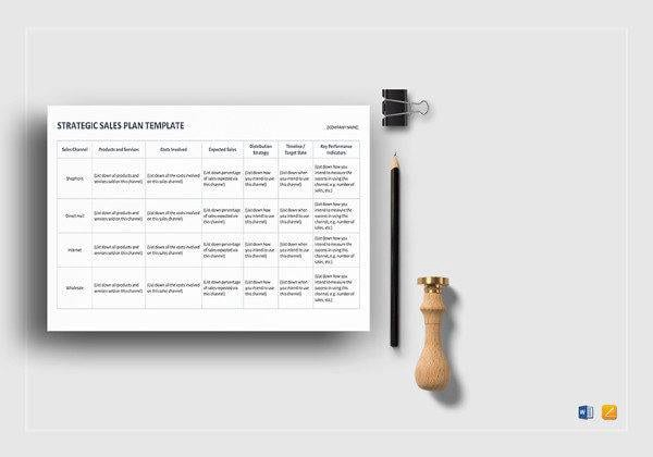 A sales plan is specifically for sales personnel. How To Create A Sales Plan Template Examples Scottdclary Com