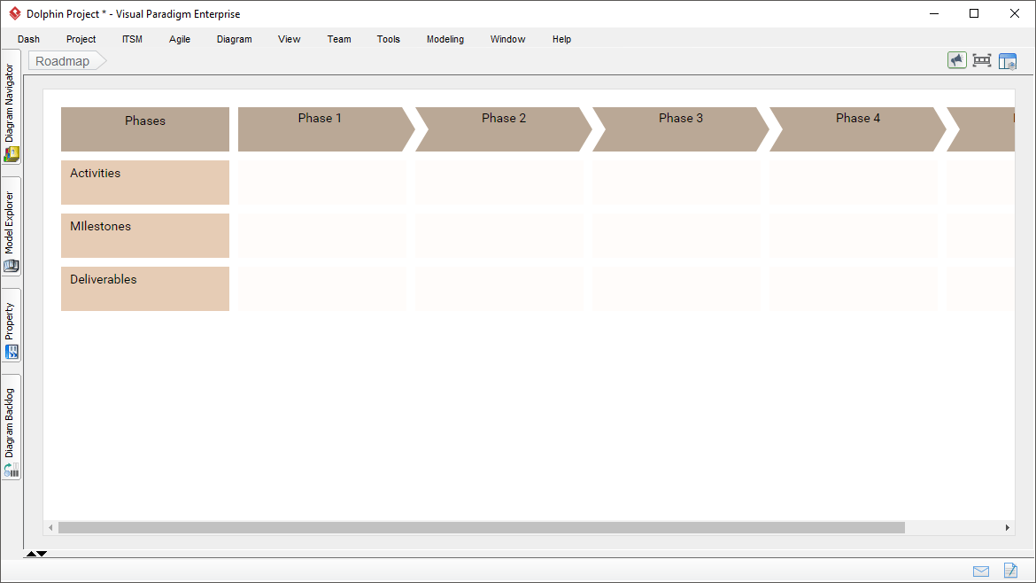 Check out four itsm kanban board templates that will help your team quickly get started on managing. Process Map Designer