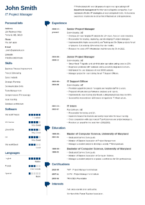 Good Resume Examples For Jobs 99 Free Sample Resumes & Guides
