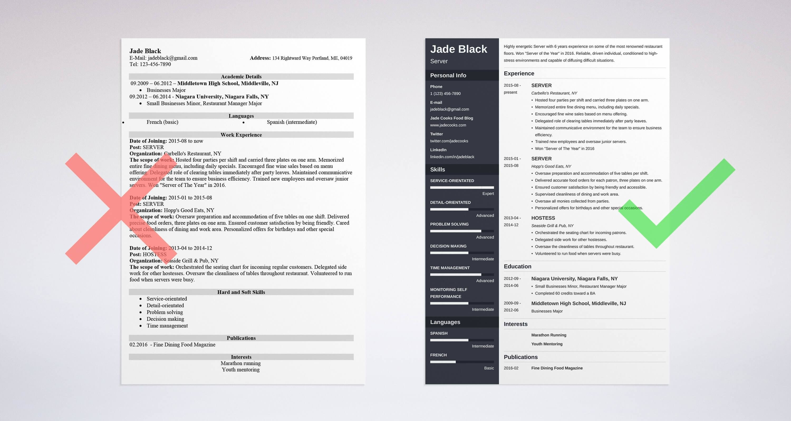 Server Resume Sample & Complete Guide 20 Examples